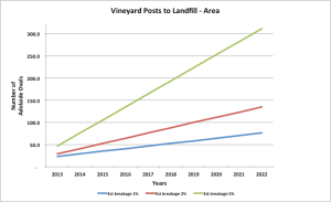 vineyard post 2