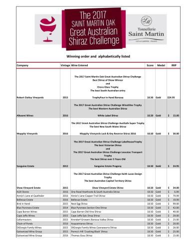 05. 2017 Shiraz Challenge medal results (1)-1